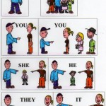 Guide4BankExams_Pronouns-1.jpg